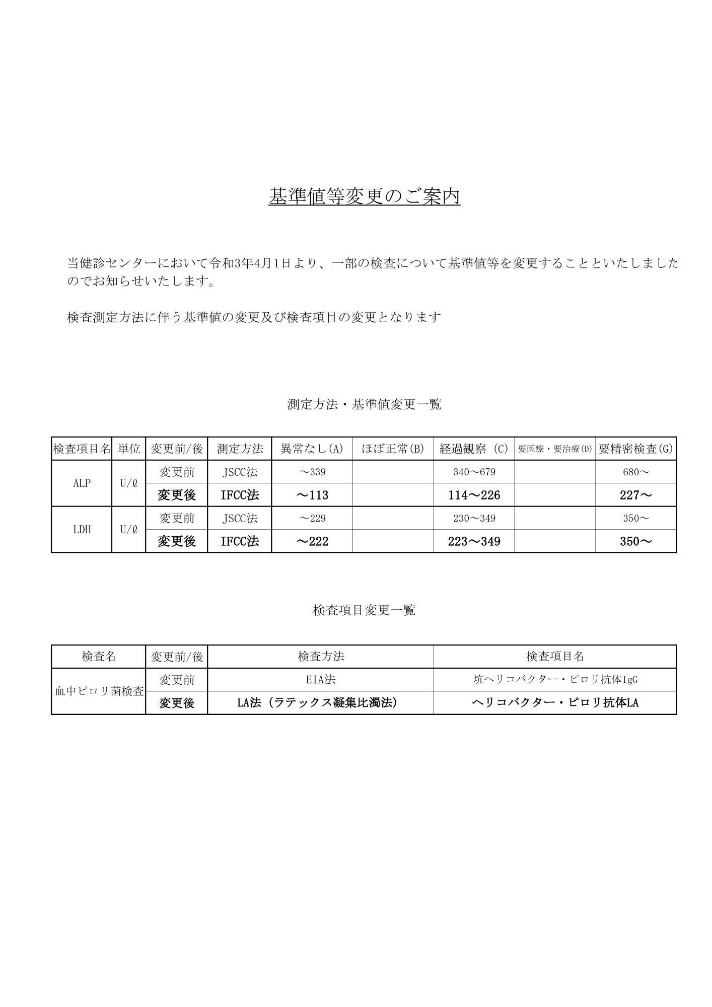 20210401基準値等変更案内_HP用のサムネイル